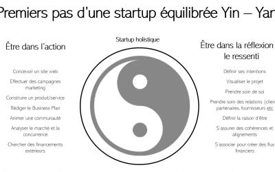 Premiers pas d'une startup équilibrée Yin – Yang